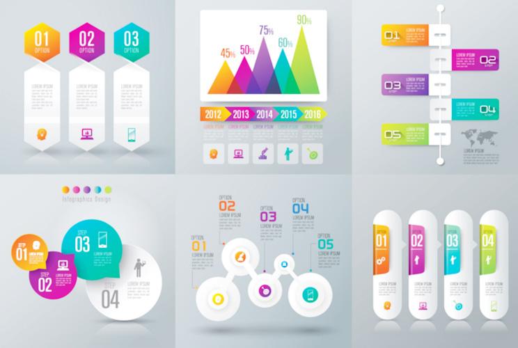 Infografías redes sociales farmacias
